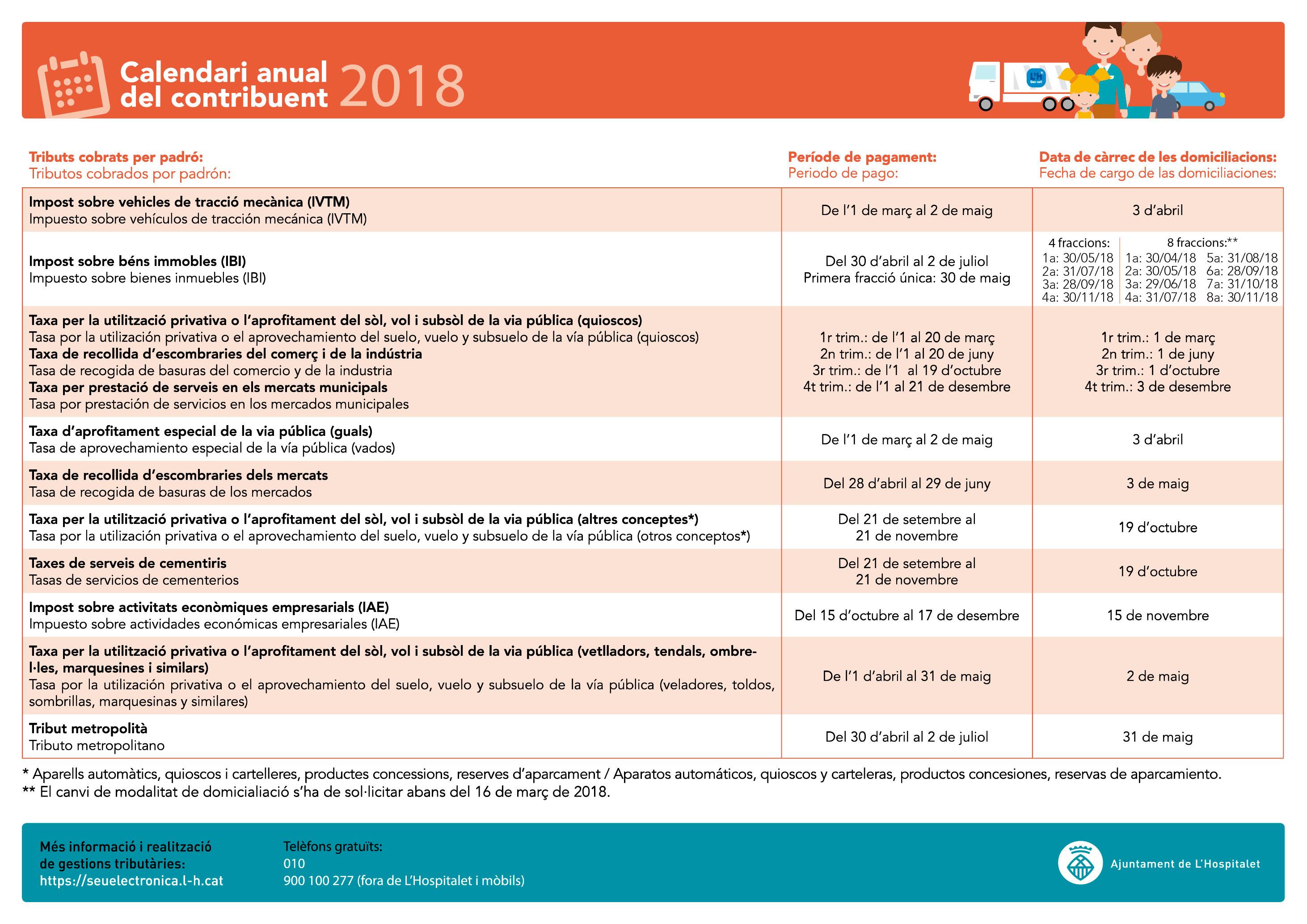 Calendario del contribuyente seu electr nica for Bankia oficina electronica
